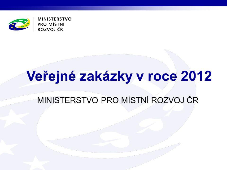 Zadané VZ dle druhu zadavatele a předmětu v roce 2011 a 2012 Druh zadavatele Předmět veřejné zakázky DodávkySlužbyStavební práce 201120122011201220112012 Veřejný zadavatel Hodnota bez DPH (mld.