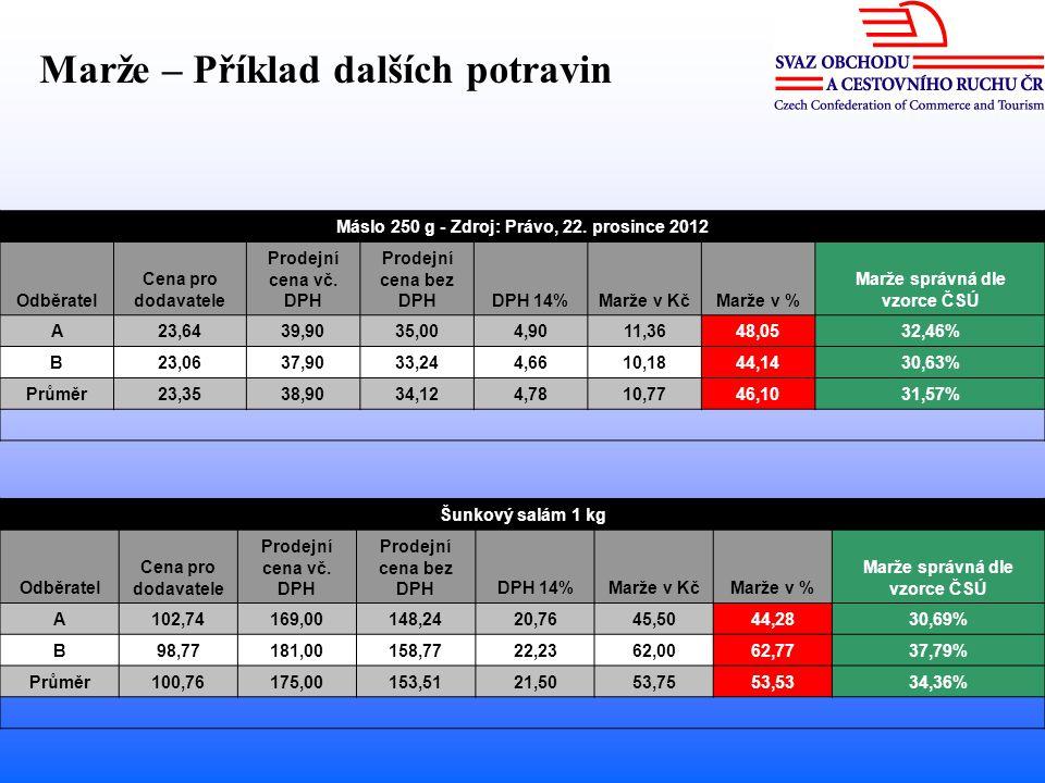 Máslo 250 g - Zdroj: Právo, 22. prosince 2012 Odběratel Cena pro dodavatele Prodejní cena vč.