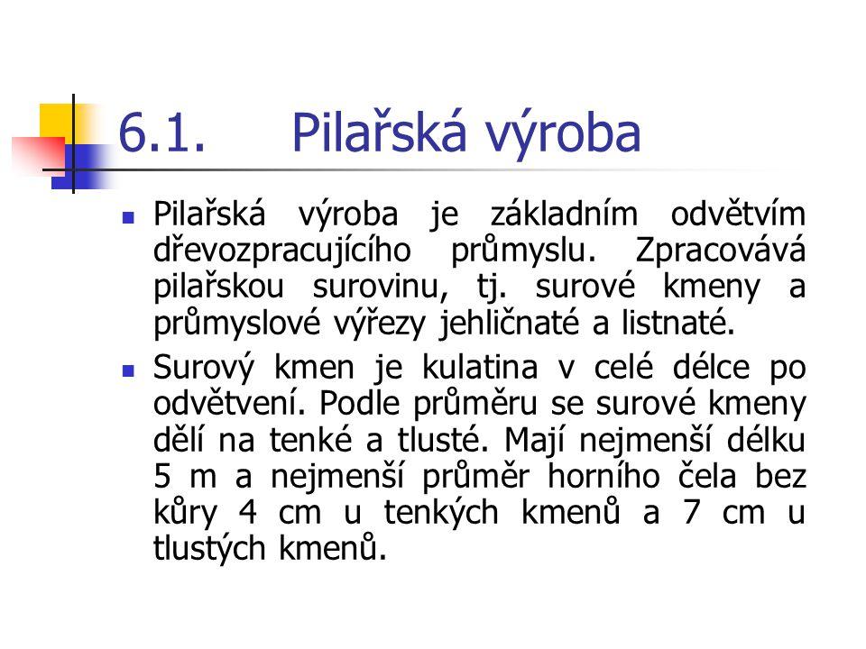 6.1.Pilařská výroba Pilařská výroba je základním odvětvím dřevozpracujícího průmyslu.