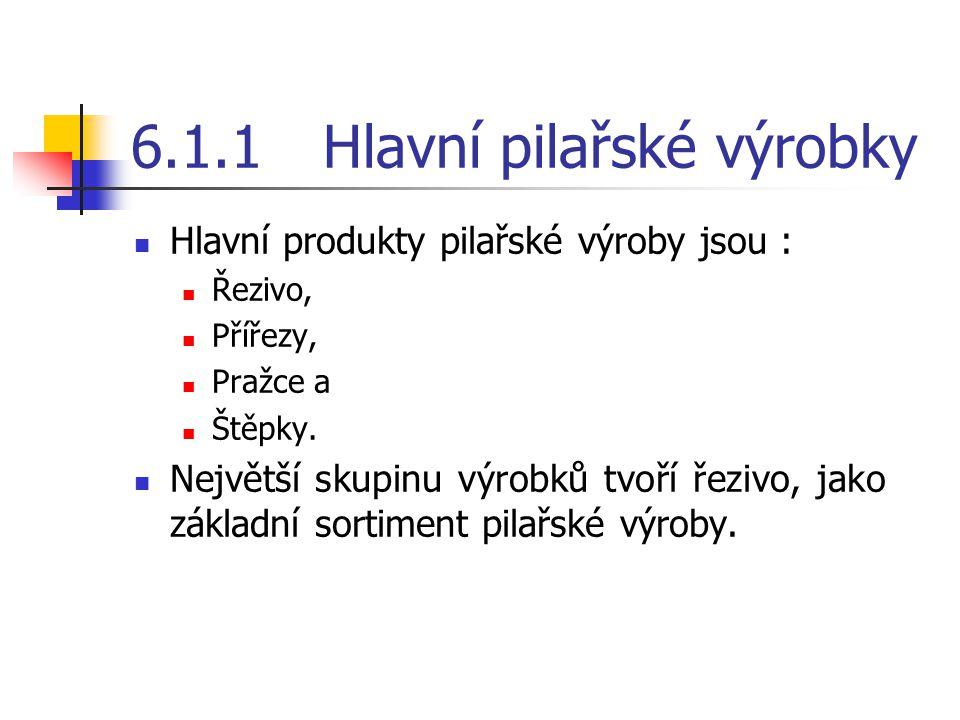 6.1.1Hlavní pilařské výrobky Hlavní produkty pilařské výroby jsou : Řezivo, Přířezy, Pražce a Štěpky.