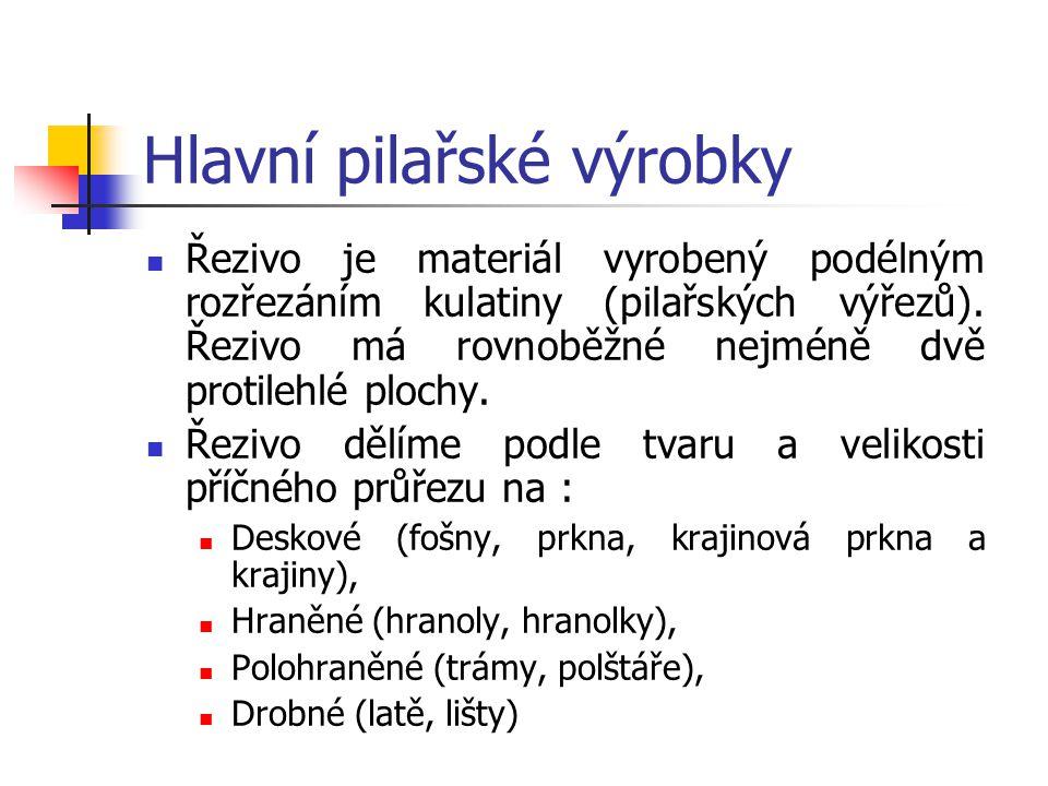 Hlavní pilařské výrobky Řezivo je materiál vyrobený podélným rozřezáním kulatiny (pilařských výřezů).