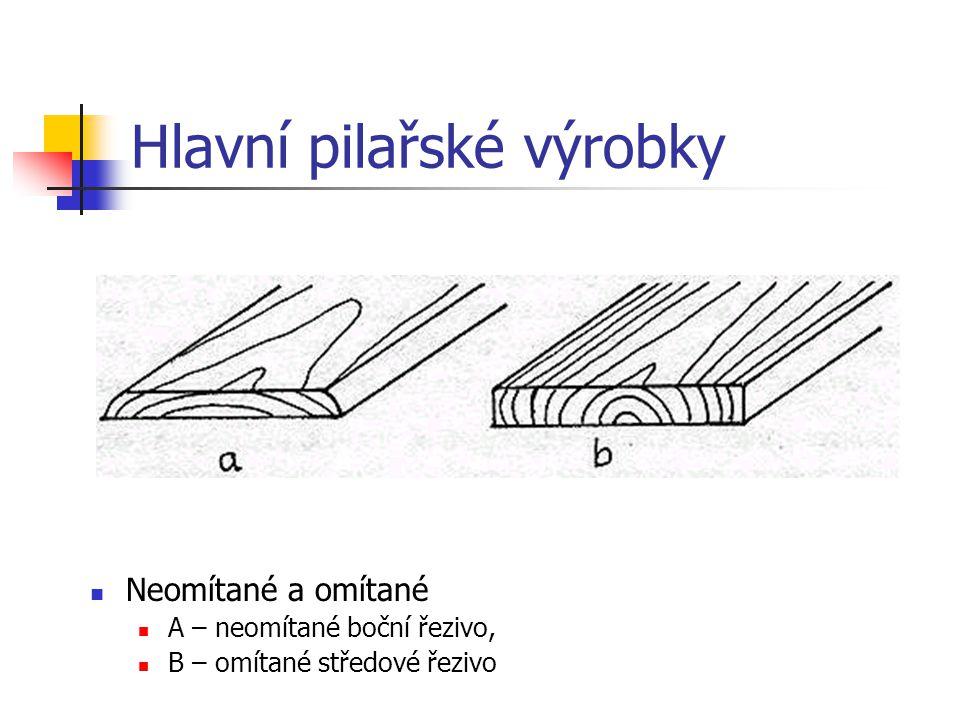 Hlavní pilařské výrobky Neomítané a omítané A – neomítané boční řezivo, B – omítané středové řezivo