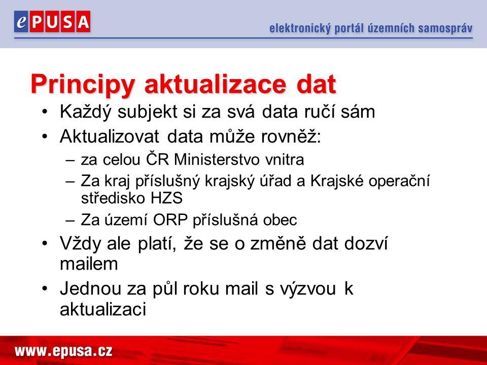 Principy aktualizace dat Každý subjekt si za svá data ručí sám Aktualizovat data může rovněž: –za celou ČR Ministerstvo vnitra –Za kraj příslušný kraj