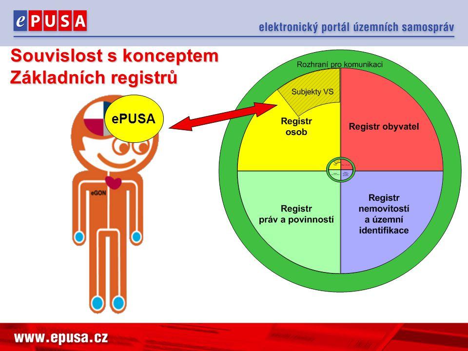 Souvislost s konceptem Základních registrů ePUSA