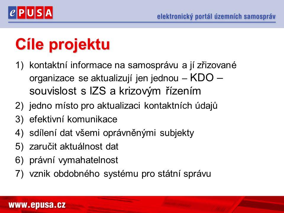 1)kontaktní informace na samosprávu a jí zřizované organizace se aktualizují jen jednou – KDO – souvislost s IZS a krizovým řízením 2)jedno místo pro