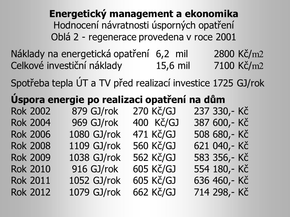 Energetický management a ekonomika Hodnocení návratnosti úsporných opatření Oblá 2 - regenerace provedena v roce 2001 Náklady na energetická opatření 6,2 mil2800 Kč/ m2 Celkové investiční náklady15,6 mil 7100 Kč/ m2 Spotřeba tepla ÚT a TV před realizací investice 1725 GJ/rok Úspora energie po realizaci opatření na dům Rok 2002 879 GJ/rok 270 Kč/GJ 237 330,- Kč Rok 2004 969 GJ/rok 400 Kč/GJ 387 600,- Kč Rok 20061080 GJ/rok 471 Kč/GJ 508 680,- Kč Rok 20081109 GJ/rok 560 Kč/GJ 621 040,- Kč Rok 20091038 GJ/rok 562 Kč/GJ 583 356,- Kč Rok 2010 916 GJ/rok 605 Kč/GJ 554 180,- Kč Rok 20111052 GJ/rok 605 Kč/GJ 636 460,- Kč Rok 20121079 GJ/rok 662 Kč/GJ 714 298,- Kč
