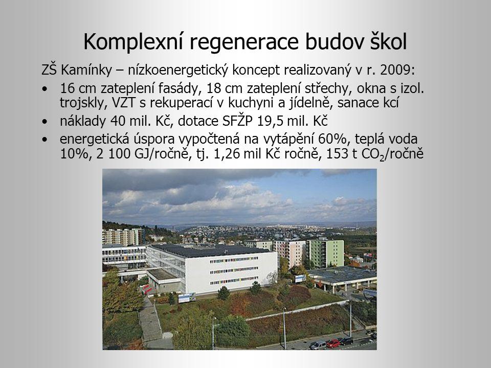 Komplexní regenerace budov škol ZŠ Kamínky – nízkoenergetický koncept realizovaný v r. 2009: 16 cm zateplení fasády, 18 cm zateplení střechy, okna s i