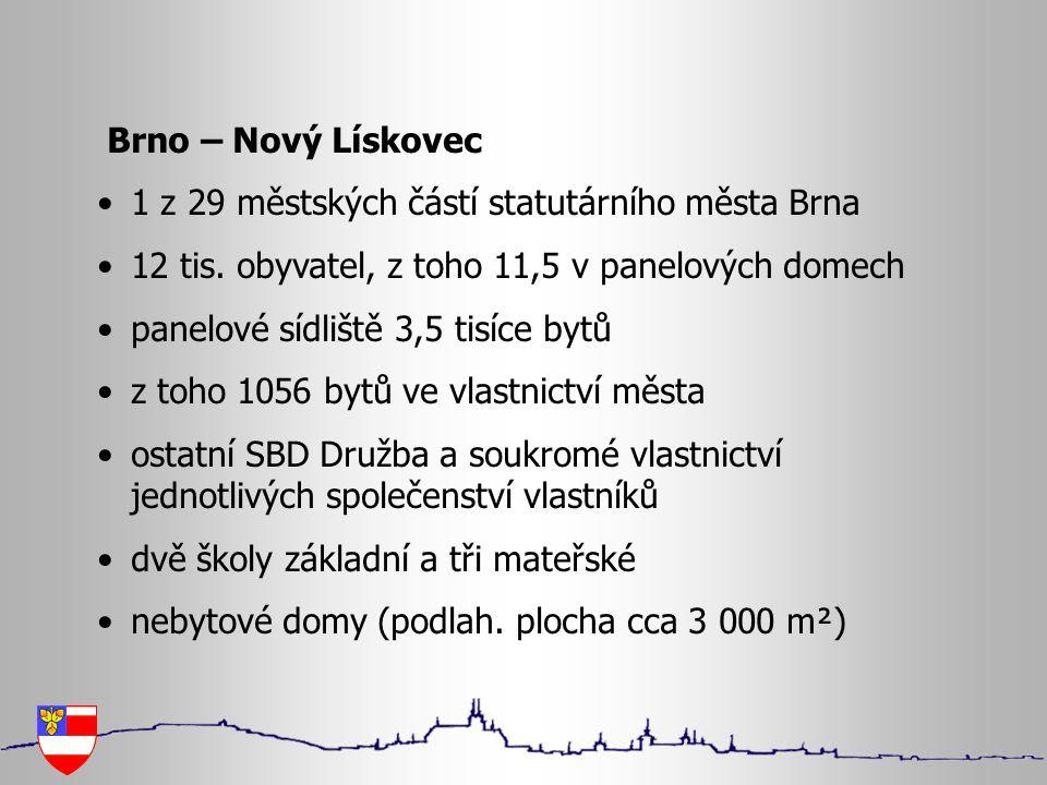 Brno – Nový Lískovec 1 z 29 městských částí statutárního města Brna 12 tis. obyvatel, z toho 11,5 v panelových domech panelové sídliště 3,5 tisíce byt
