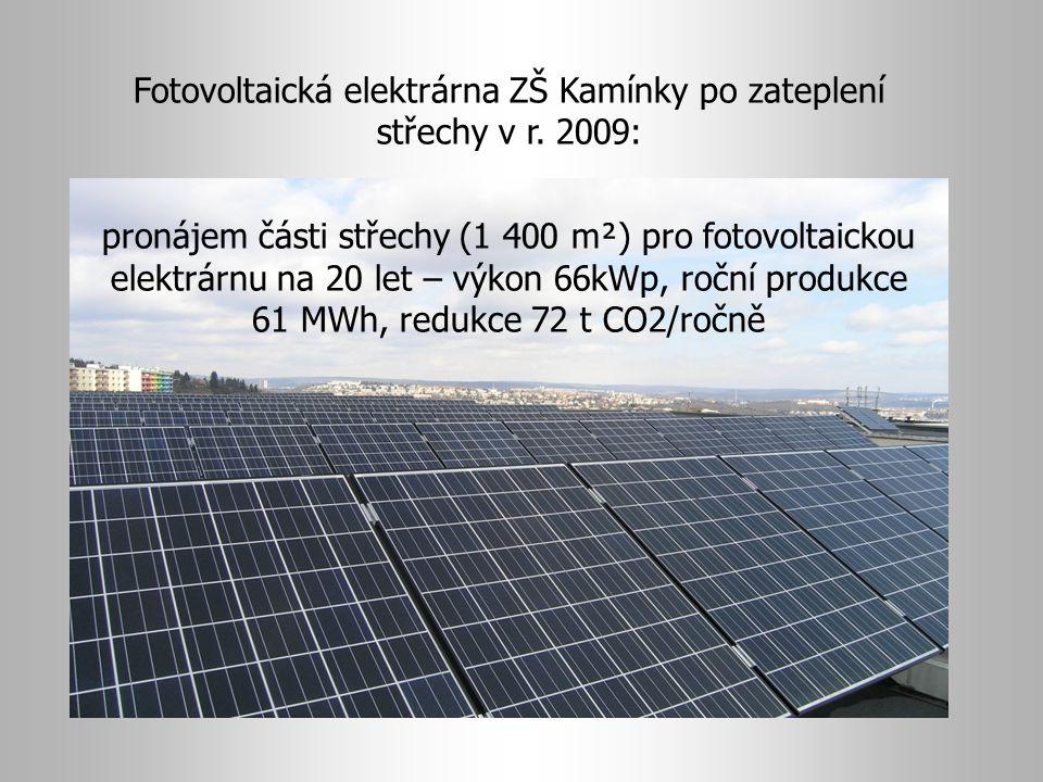 Fotovoltaická elektrárna ZŠ Kamínky po zateplení střechy v r. 2009: pronájem části střechy (1 400 m²) pro fotovoltaickou elektrárnu na 20 let – výkon