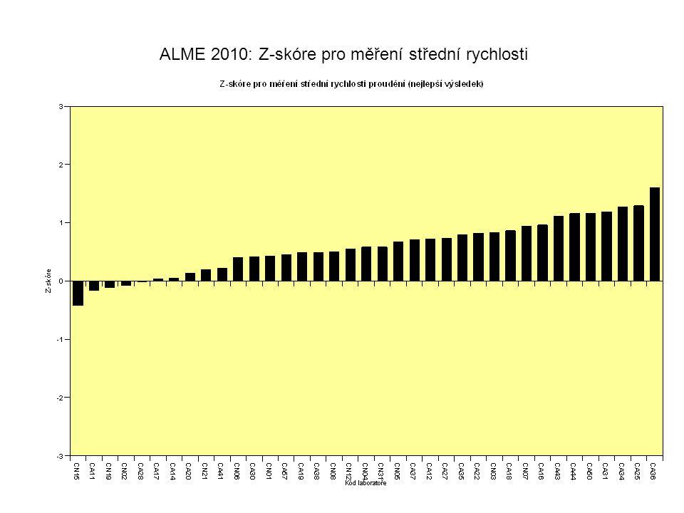 ALME 2010: Z-skóre pro měření střední rychlosti
