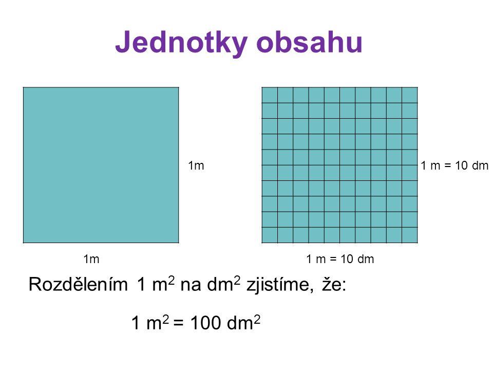 Jednotky obsahu 1m 1 m = 10 dm Rozdělením 1 m 2 na dm 2 zjistíme, že: 1 m 2 = 100 dm 2