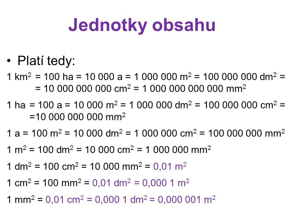 Platí tedy: 1 km 2 = 100 ha = 10 000 a = 1 000 000 m 2 = 100 000 000 dm 2 = = 10 000 000 000 cm 2 = 1 000 000 000 000 mm 2 1 ha= 100 a = 10 000 m 2 = 1 000 000 dm 2 = 100 000 000 cm 2 = =10 000 000 000 mm 2 1 a = 100 m 2 = 10 000 dm 2 = 1 000 000 cm 2 = 100 000 000 mm 2 1 m 2 = 100 dm 2 = 10 000 cm 2 = 1 000 000 mm 2 1 dm 2 = 100 cm 2 = 10 000 mm 2 = 0,01 m 2 1 cm 2 = 100 mm 2 = 0,01 dm 2 = 0,000 1 m 2 1 mm 2 = 0,01 cm 2 = 0,000 1 dm 2 = 0,000 001 m 2 Jednotky obsahu
