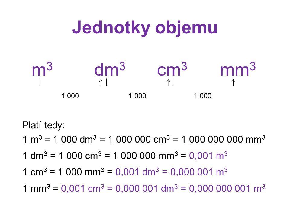 Jednotky objemu m3m3 mm 3 cm 3 dm 3 1 000 Platí tedy: 1 m 3 = 1 000 dm 3 = 1 000 000 cm 3 = 1 000 000 000 mm 3 1 dm 3 = 1 000 cm 3 = 1 000 000 mm 3 = 0,001 m 3 1 cm 3 = 1 000 mm 3 = 0,001 dm 3 = 0,000 001 m 3 1 mm 3 = 0,001 cm 3 = 0,000 001 dm 3 = 0,000 000 001 m 3
