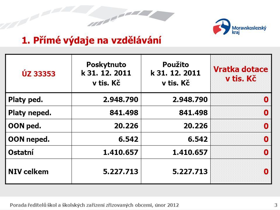 Porada ředitelů škol a školských zařízení zřizovaných obcemi, únor 20123 1. Přímé výdaje na vzdělávání ÚZ 33353 Poskytnuto k 31. 12. 2011 v tis. Kč Po