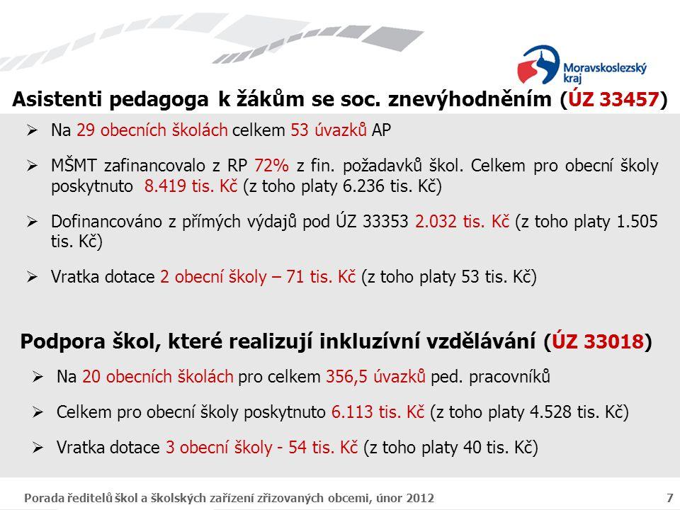 Porada ředitelů škol a školských zařízení zřizovaných obcemi, únor 20127 Asistenti pedagoga k žákům se soc. znevýhodněním (ÚZ 33457)  Na 29 obecních