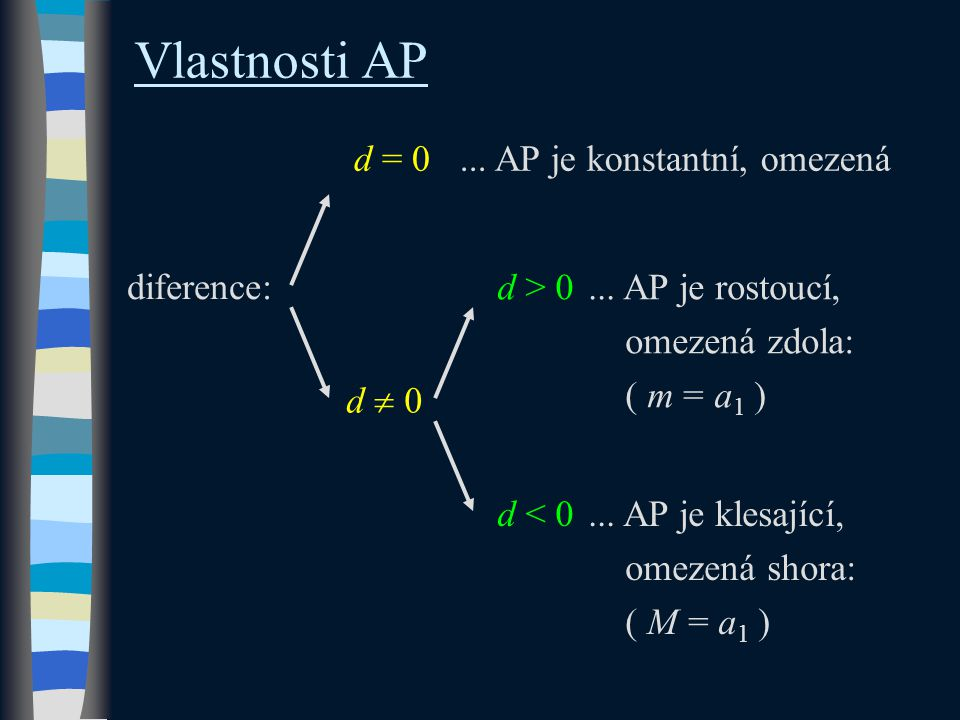 Vlastnosti AP diference: d = 0... AP je konstantní, omezená d  0...