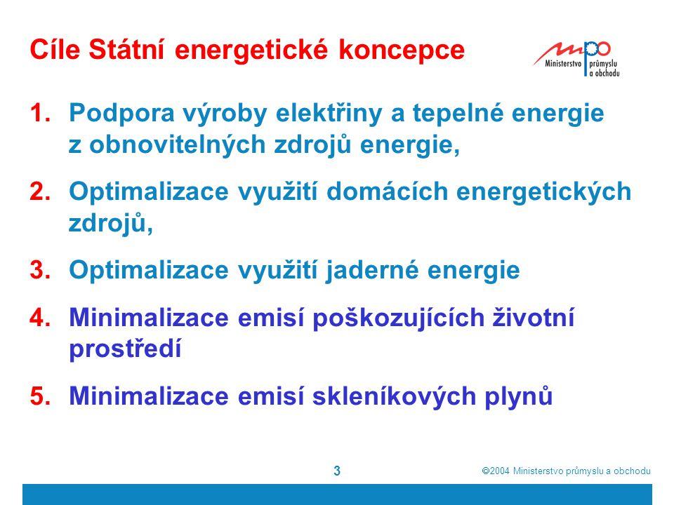  2004  Ministerstvo průmyslu a obchodu 3 Cíle Státní energetické koncepce 1.Podpora výroby elektřiny a tepelné energie z obnovitelných zdrojů energie, 2.Optimalizace využití domácích energetických zdrojů, 3.Optimalizace využití jaderné energie 4.Minimalizace emisí poškozujících životní prostředí 5.Minimalizace emisí skleníkových plynů
