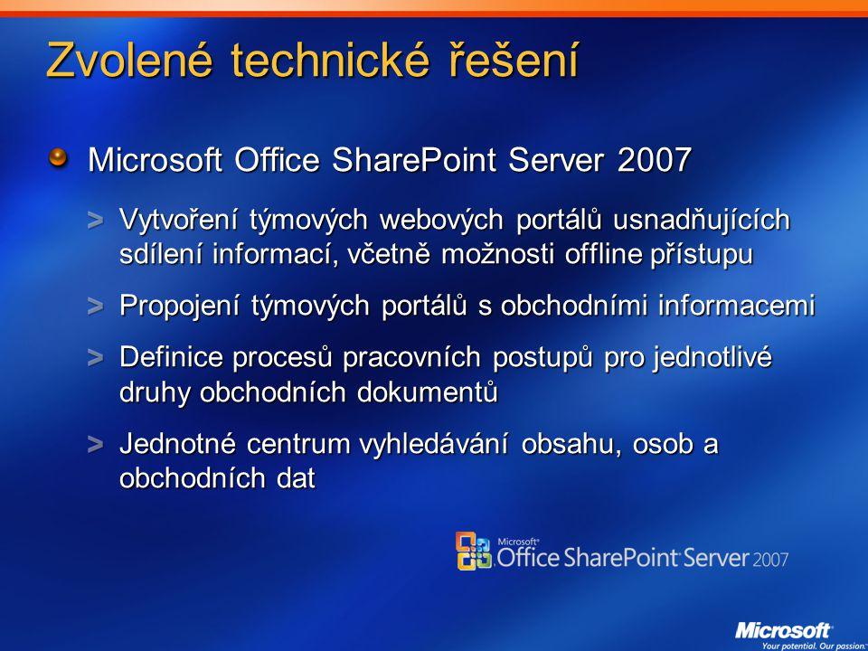 Zvolené technické řešení Microsoft Office SharePoint Server 2007 Vytvoření týmových webových portálů usnadňujících sdílení informací, včetně možnosti offline přístupu Propojení týmových portálů s obchodními informacemi Definice procesů pracovních postupů pro jednotlivé druhy obchodních dokumentů Jednotné centrum vyhledávání obsahu, osob a obchodních dat
