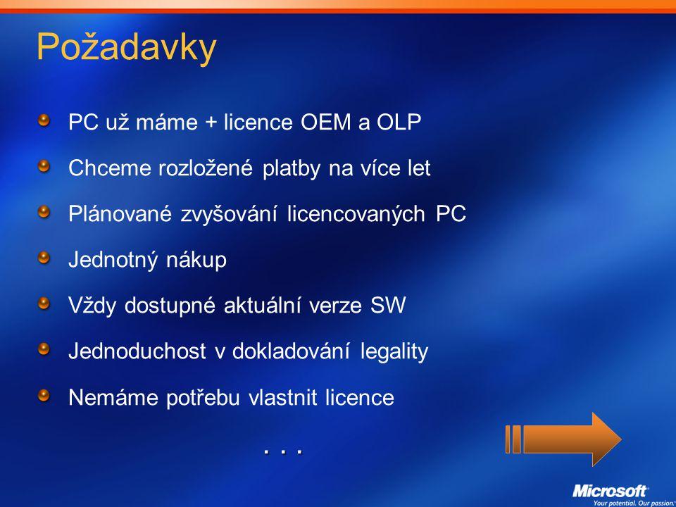 Požadavky PC už máme + licence OEM a OLP Chceme rozložené platby na více let Plánované zvyšování licencovaných PC Jednotný nákup Vždy dostupné aktuální verze SW Jednoduchost v dokladování legality Nemáme potřebu vlastnit licence...