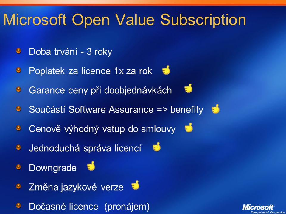 Microsoft Open Value Subscription Doba trvání - 3 roky Poplatek za licence 1x za rok Garance ceny při doobjednávkách Součástí Software Assurance => benefity Cenově výhodný vstup do smlouvy Jednoduchá správa licencí Downgrade Změna jazykové verze Dočasné licence (pronájem)