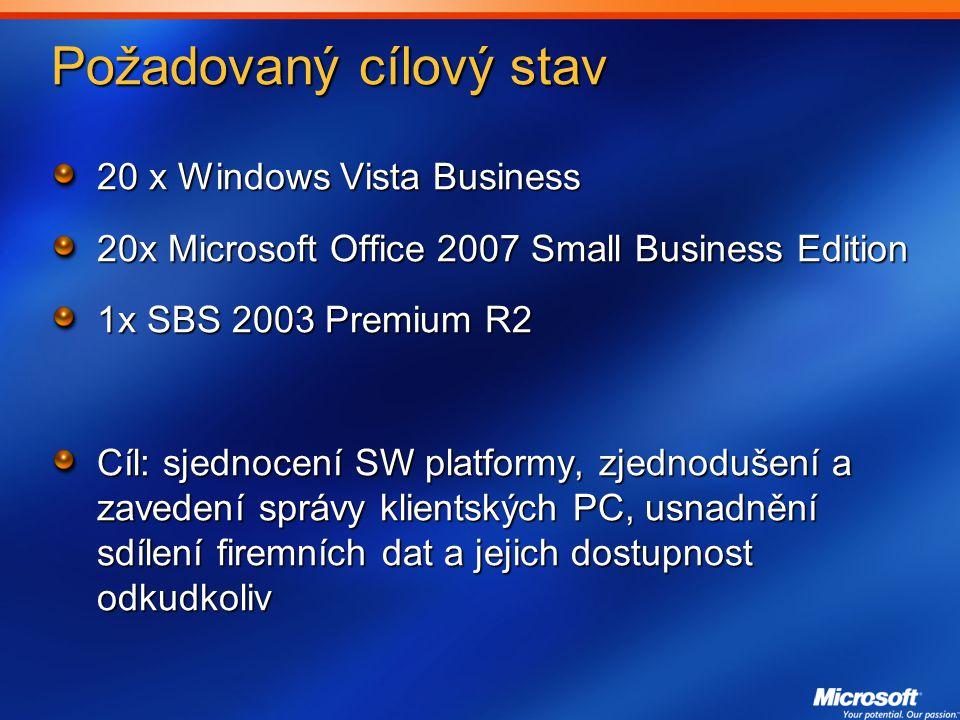 Požadovaný cílový stav 20 x Windows Vista Business 20x Microsoft Office 2007 Small Business Edition 1x SBS 2003 Premium R2 Cíl: sjednocení SW platformy, zjednodušení a zavedení správy klientských PC, usnadnění sdílení firemních dat a jejich dostupnost odkudkoliv