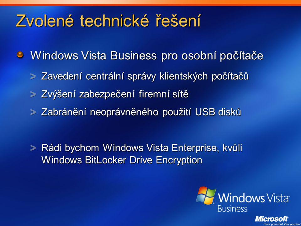 Zvolené technické řešení Windows Vista Business pro osobní počítače Zavedení centrální správy klientských počítačů Zvýšení zabezpečení firemní sítě Zabránění neoprávněného použití USB disků Rádi bychom Windows Vista Enterprise, kvůli Windows BitLocker Drive Encryption
