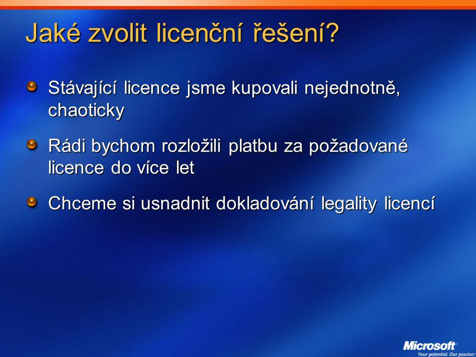 Jaké zvolit licenční řešení.