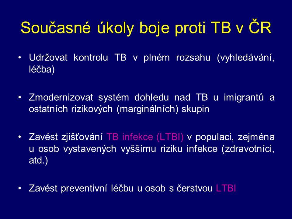 Současné úkoly boje proti TB v ČR Udržovat kontrolu TB v plném rozsahu (vyhledávání, léčba) Zmodernizovat systém dohledu nad TB u imigrantů a ostatníc