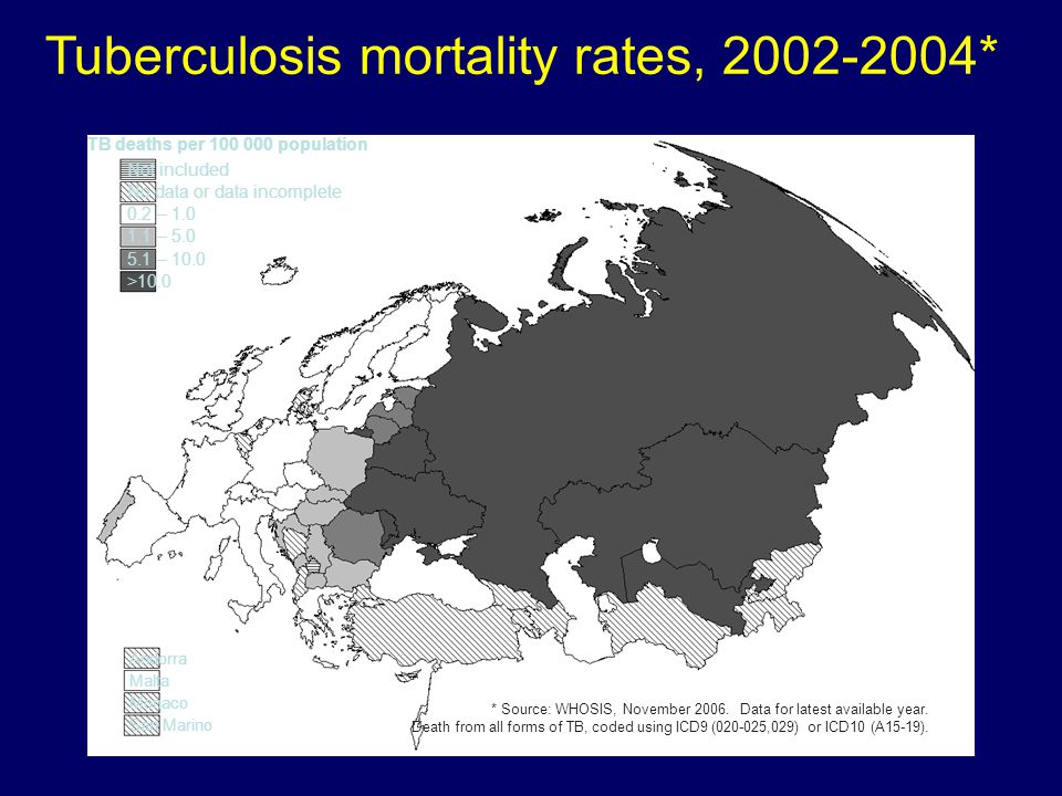 Tuberculosis mortality rates, 2002-2004* Not included No data or data incomplete 0.2 – 1.0 1.1 – 5.0 5.1 – 10.0 >10.0 TB deaths per 100 000 population