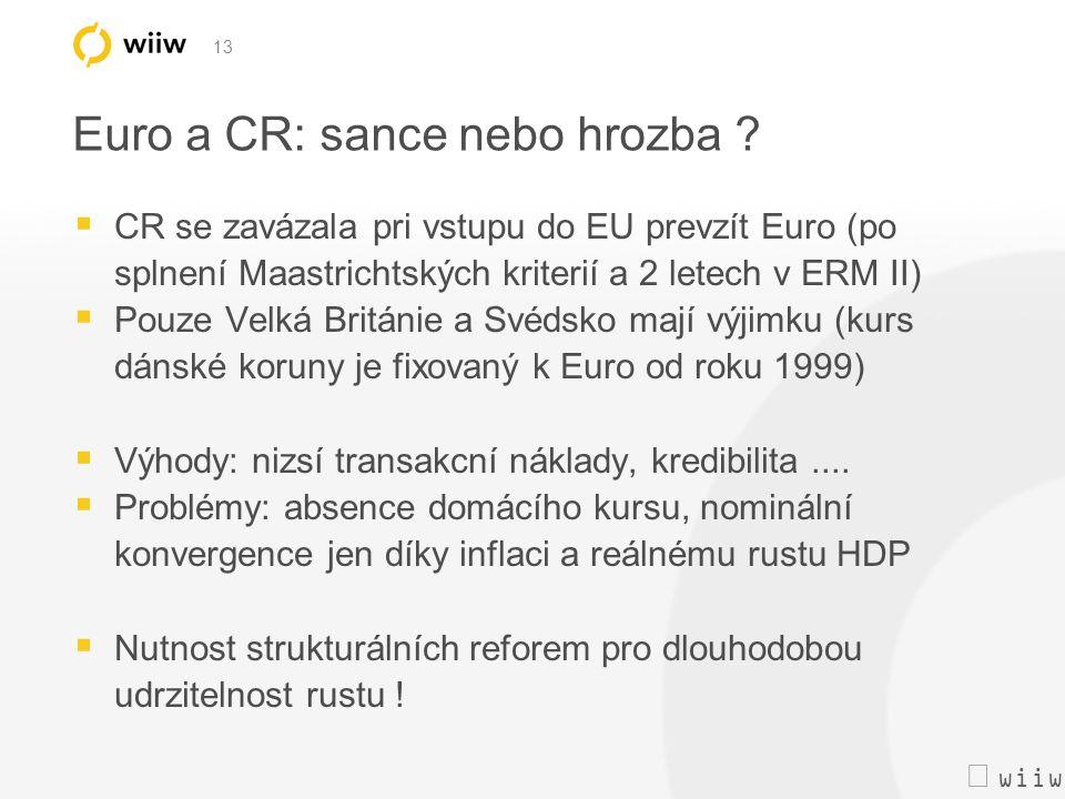  wiiw 13 Euro a CR: sance nebo hrozba ?  CR se zavázala pri vstupu do EU prevzít Euro (po splnení Maastrichtských kriterií a 2 letech v ERM II)  P