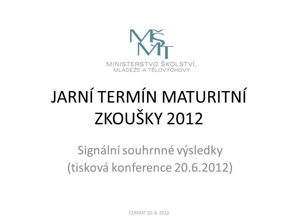 JARNÍ TERMÍN MATURITNÍ ZKOUŠKY 2012 Signální souhrnné výsledky (tisková konference 20.6.2012) CERMAT 20.