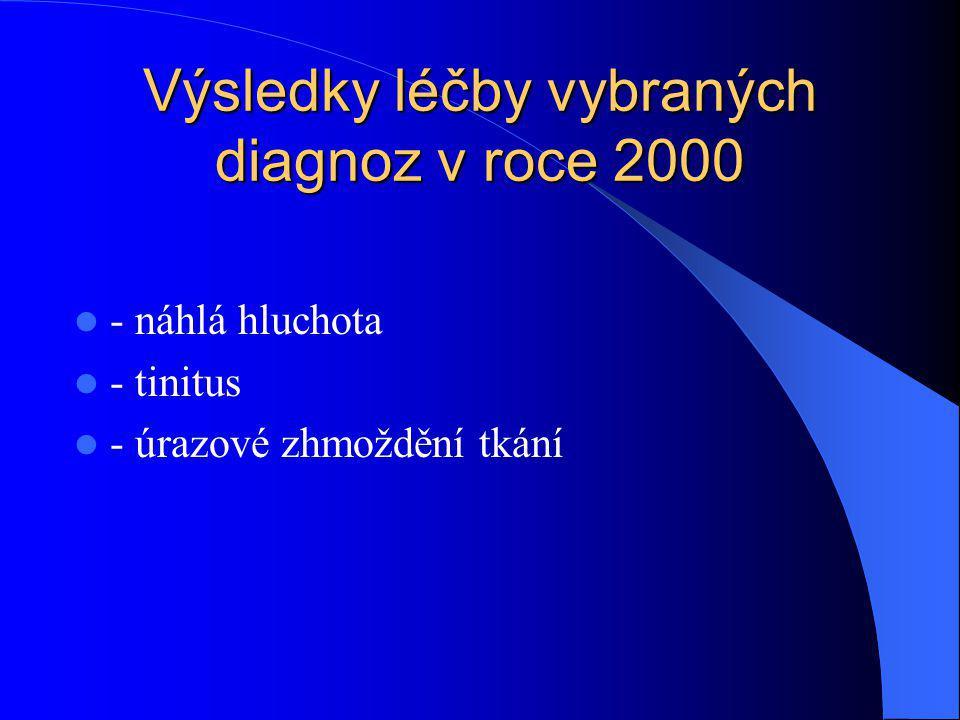 Výsledky léčby vybraných diagnoz v roce 2000 - náhlá hluchota - tinitus - úrazové zhmoždění tkání