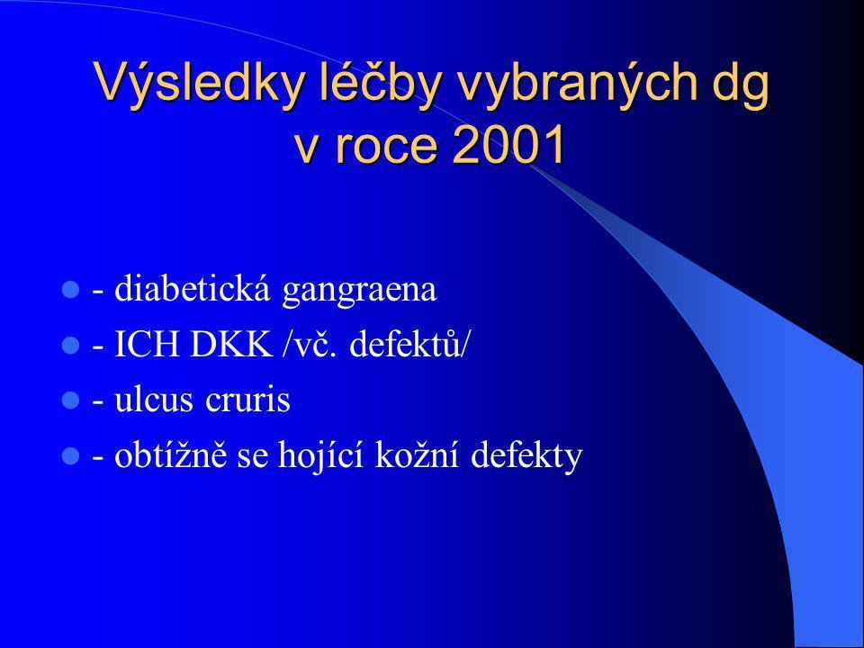 Výsledky léčby vybraných dg v roce 2001 - diabetická gangraena - ICH DKK /vč. defektů/ - ulcus cruris - obtížně se hojící kožní defekty