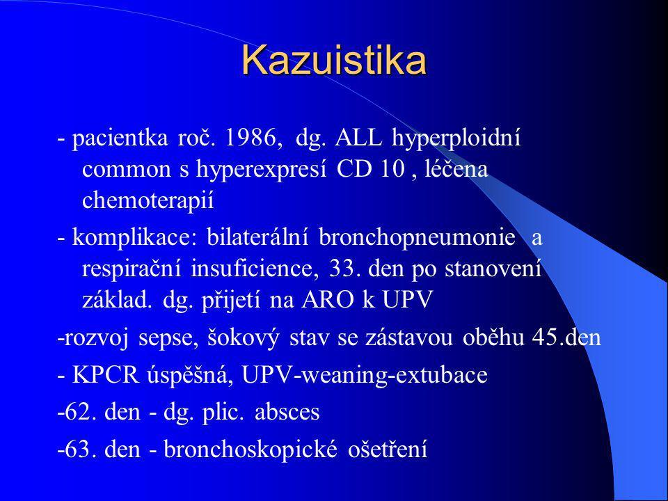 Kazuistika - pacientka roč. 1986, dg. ALL hyperploidní common s hyperexpresí CD 10, léčena chemoterapií - komplikace: bilaterální bronchopneumonie a r