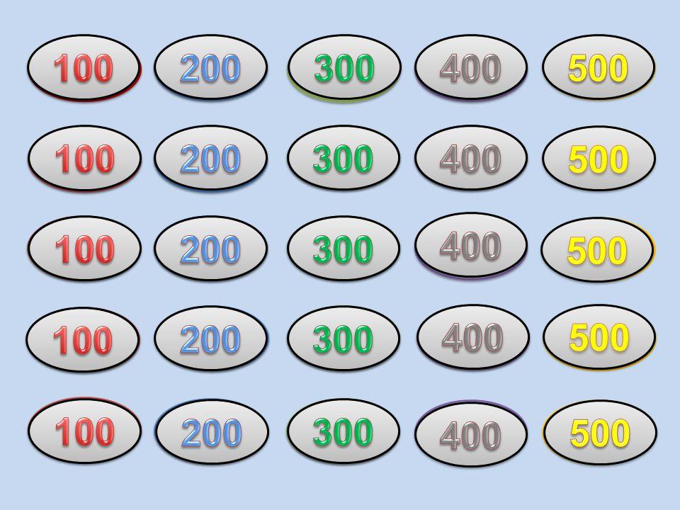 Zahrajte si v matematice oblíbenou hru RISKUJ. PRAVIDLA HRY Zahrajte si v matematice oblíbenou hru RISKUJ. PRAVIDLA HRY Mgr. Věra Vasiljevičová