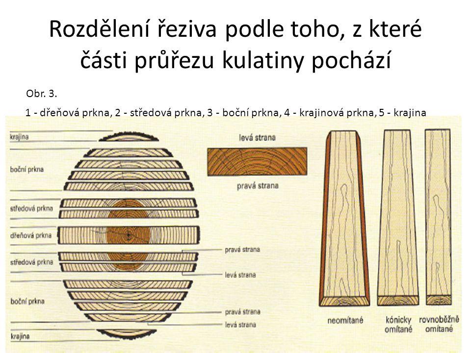 Rozdělení řeziva podle toho, z které části průřezu kulatiny pochází 1 - dřeňová prkna, 2 - středová prkna, 3 - boční prkna, 4 - krajinová prkna, 5 - k