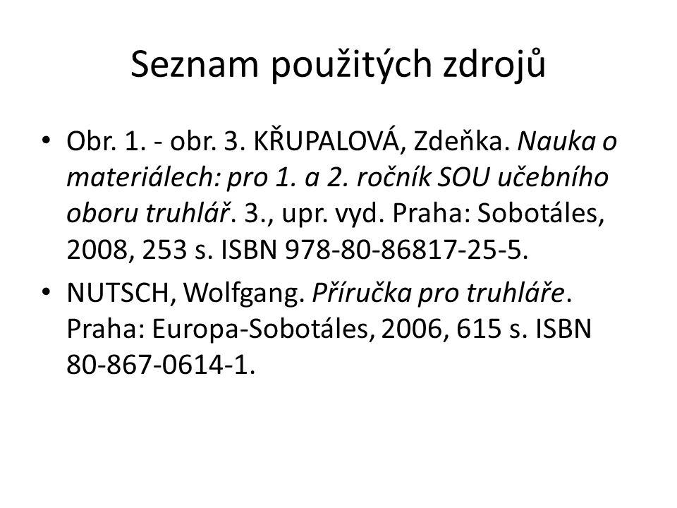 Seznam použitých zdrojů Obr. 1. - obr. 3. KŘUPALOVÁ, Zdeňka. Nauka o materiálech: pro 1. a 2. ročník SOU učebního oboru truhlář. 3., upr. vyd. Praha: