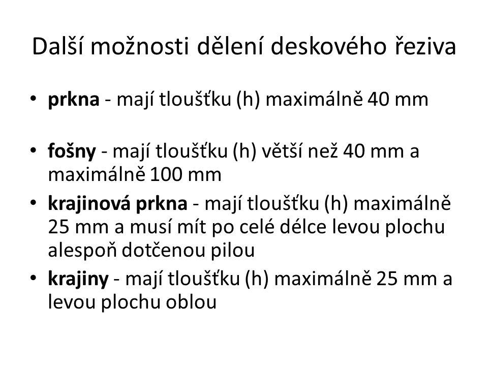 Hraněné řezivo dále dělíme hranoly - mají příčný průřez větší než 100 cm 2 hranolky -mají příčný průřez 25 - 100 cm 2 latě - mají příčný průřez 10 - 25 cm 2 lišty -mají příčný průřez menší než 10 cm 2