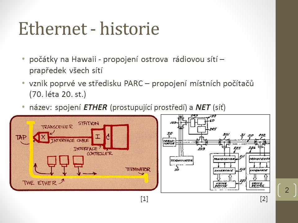 Ethernet - vývoj 3 [3][3]