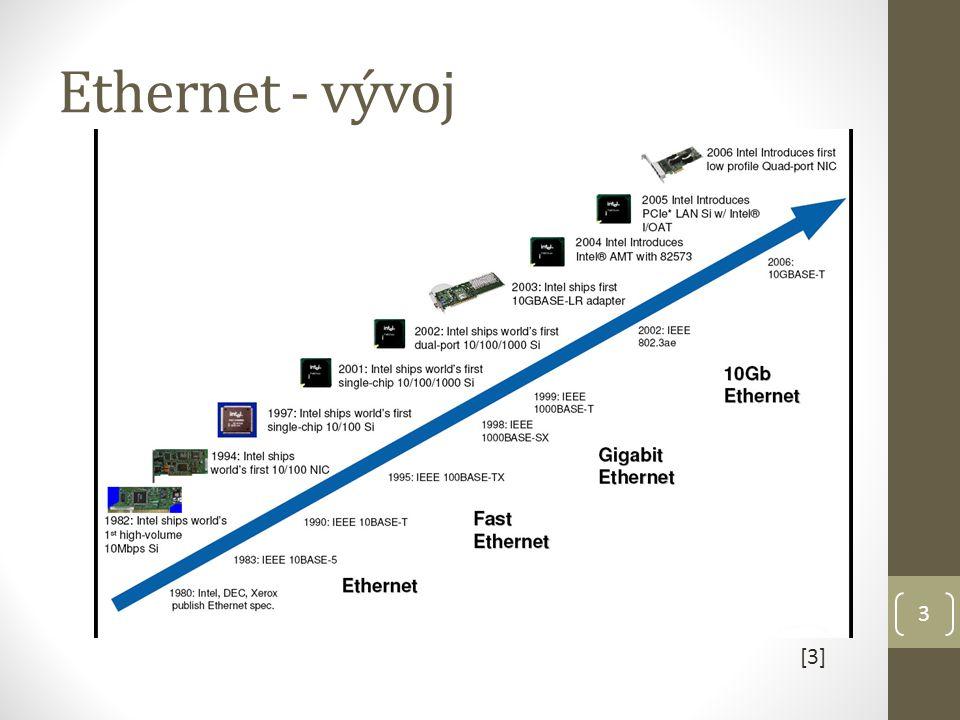 4 EthernetIEEE 802.3 Collision DetectionCarrier Sense Multiple Access Detekovaný signálVysílající signálDetekce kolize CharakteristikaPopis Přístupová metoda CSMA/CD Přenosová rychlostStandard Ethernet – 10 Mb/s Fast Ethernet – 100 Mb/s Gigabit Ethernet – 1000 Mb/s (1Gb/s)