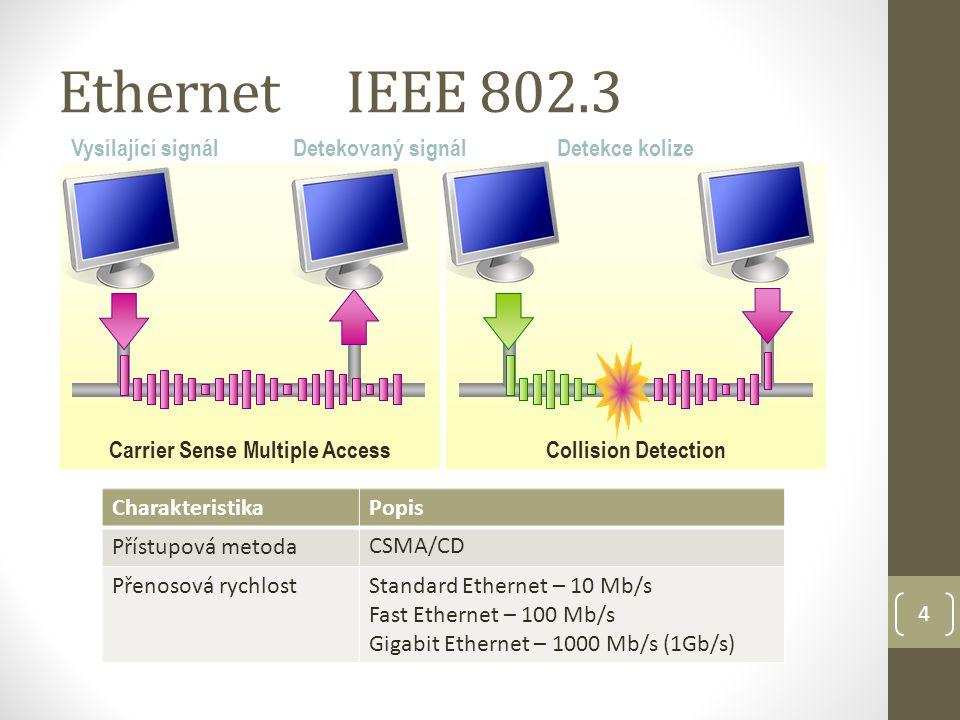 5 Ethernetový rámec