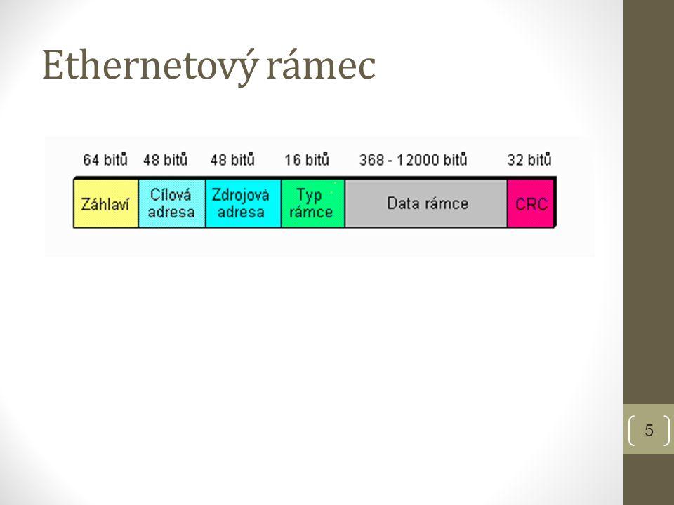 6 EthernetIEEE 802.3 návrh firmy Xerox r.