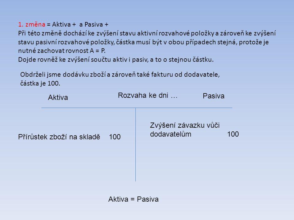 1. změna = Aktiva + a Pasiva + Při této změně dochází ke zvýšení stavu aktivní rozvahové položky a zároveň ke zvýšení stavu pasivní rozvahové položky,