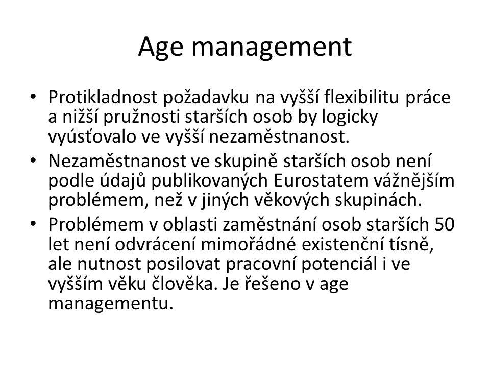Age management Protikladnost požadavku na vyšší flexibilitu práce a nižší pružnosti starších osob by logicky vyúsťovalo ve vyšší nezaměstnanost. Nezam