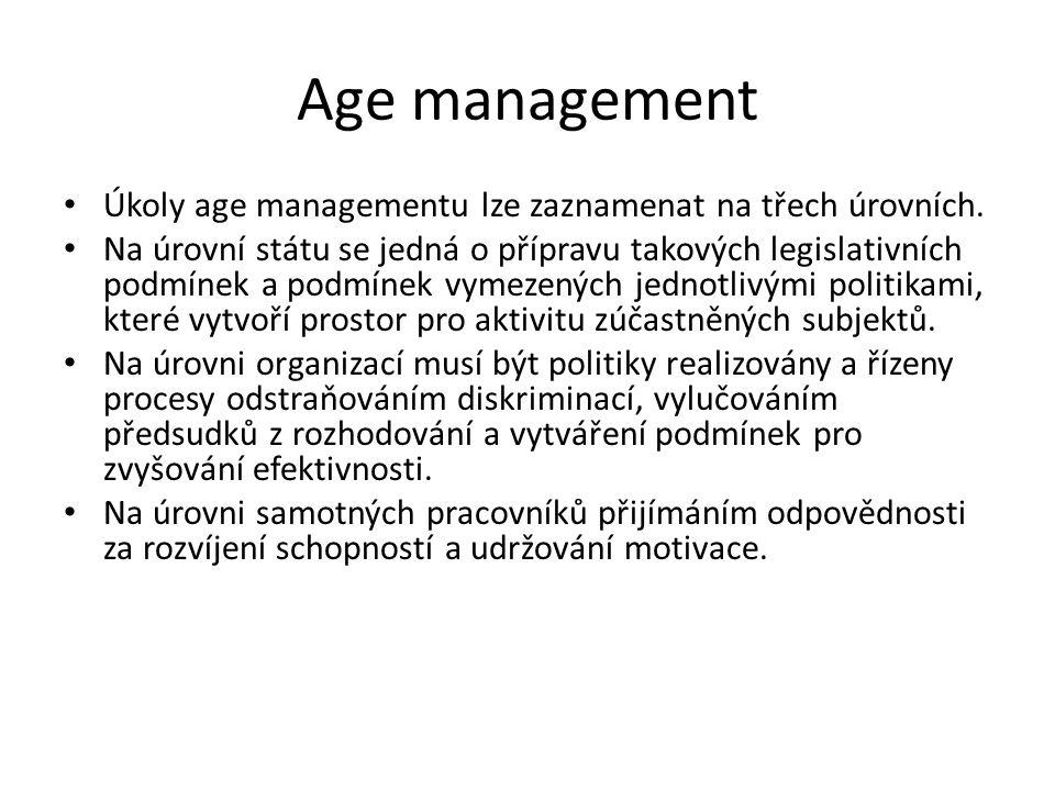 Age management Úkoly age managementu lze zaznamenat na třech úrovních. Na úrovní státu se jedná o přípravu takových legislativních podmínek a podmínek