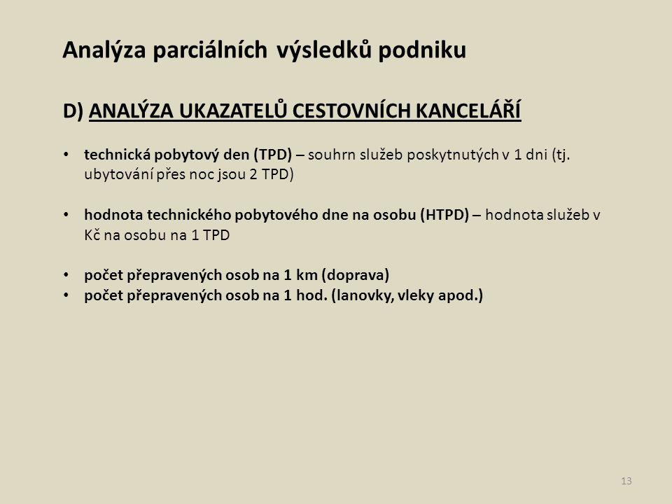 Analýza parciálních výsledků podniku D) ANALÝZA UKAZATELŮ CESTOVNÍCH KANCELÁŘÍ technická pobytový den (TPD) – souhrn služeb poskytnutých v 1 dni (tj.