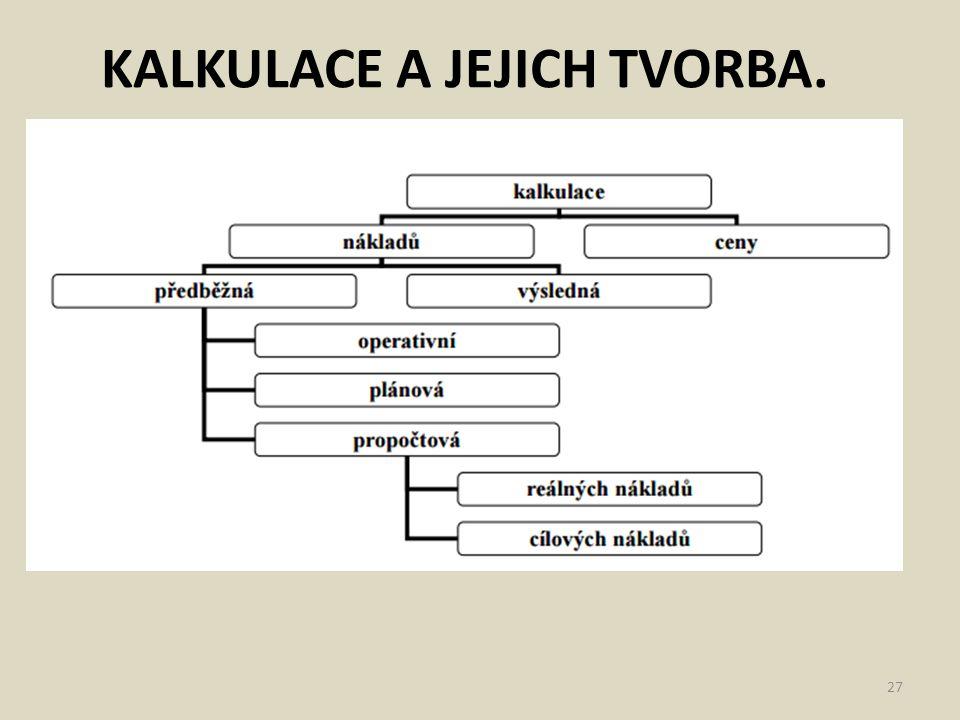 KALKULACE A JEJICH TVORBA. 27