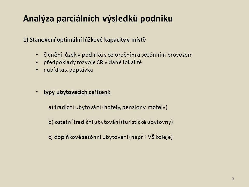 Analýza parciálních výsledků podniku 1) Stanovení optimální lůžkové kapacity v místě členění lůžek v podniku s celoročním a sezónním provozem předpokl