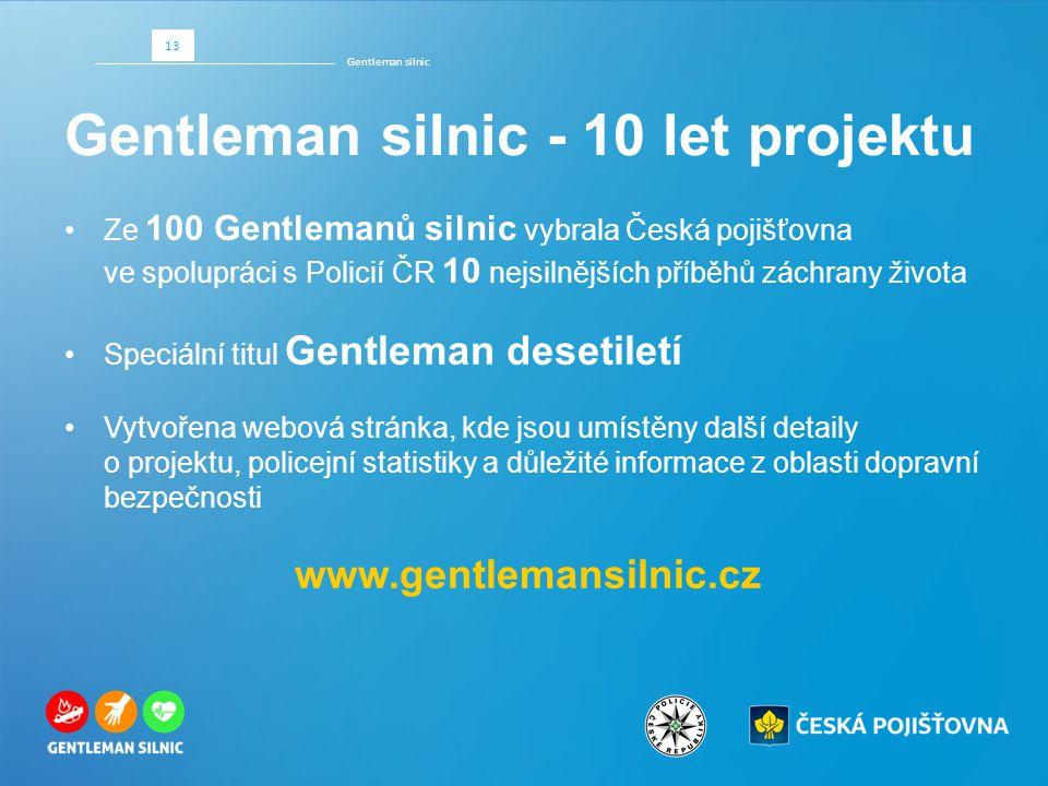 Hlasování veřejnosti Gentleman silnic 14 Výběr jednoho z TOP 10 příběhů Gentlemanů silnic Od 17.
