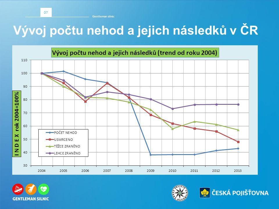 Vývoj počtu nehod a jejich následků v ČR Gentleman silnic 3 07